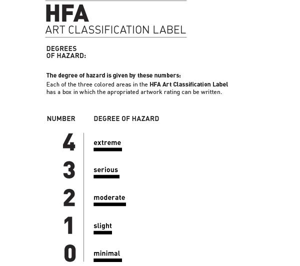 art classification label happy famous artists