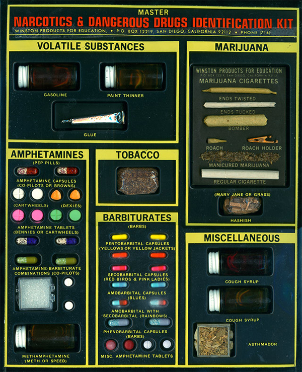 Narcotics & Dangerous Drugs Identification Kit